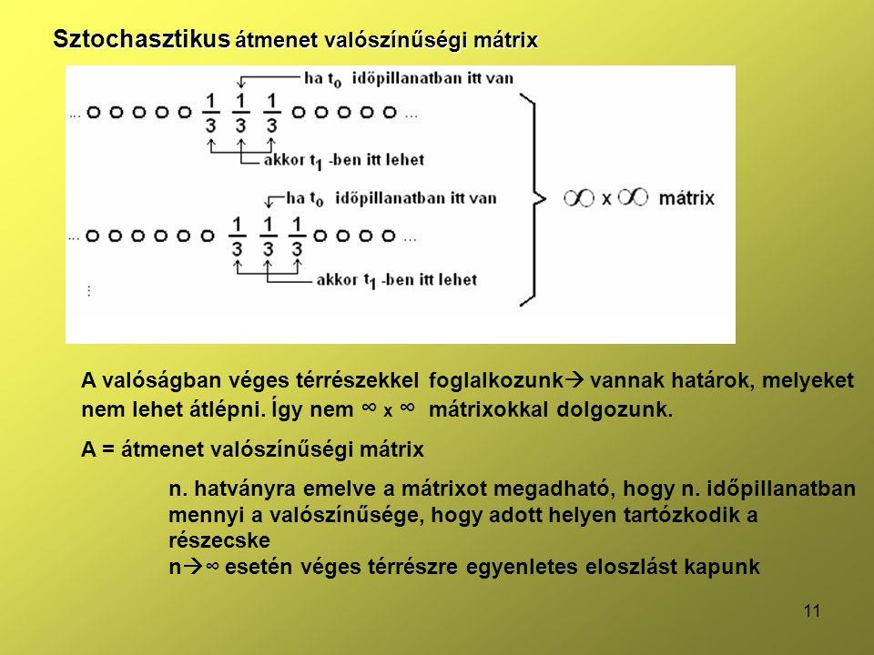 Sztochasztikus átmenet valószínűségi mátrix