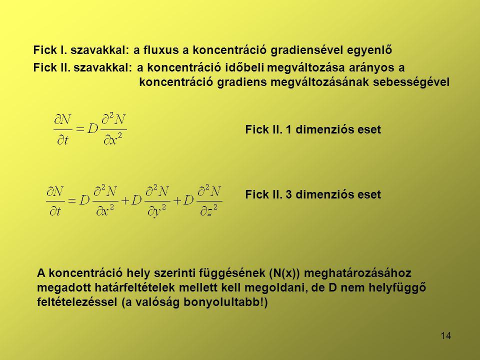 Fick I. szavakkal: a fluxus a koncentráció gradiensével egyenlő
