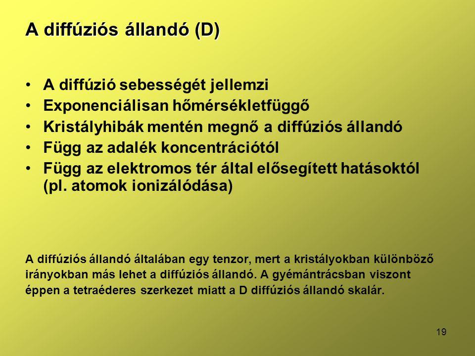 A diffúziós állandó (D)
