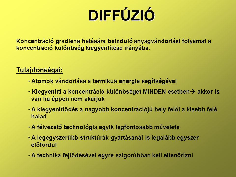 DIFFÚZIÓ Tulajdonságai: