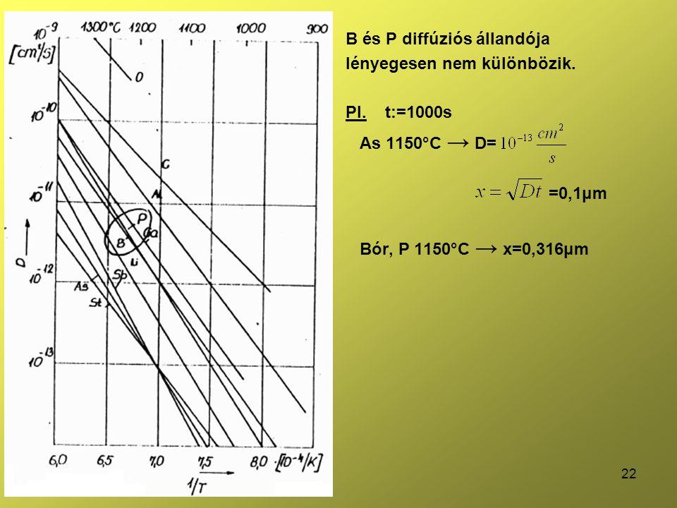 B és P diffúziós állandója
