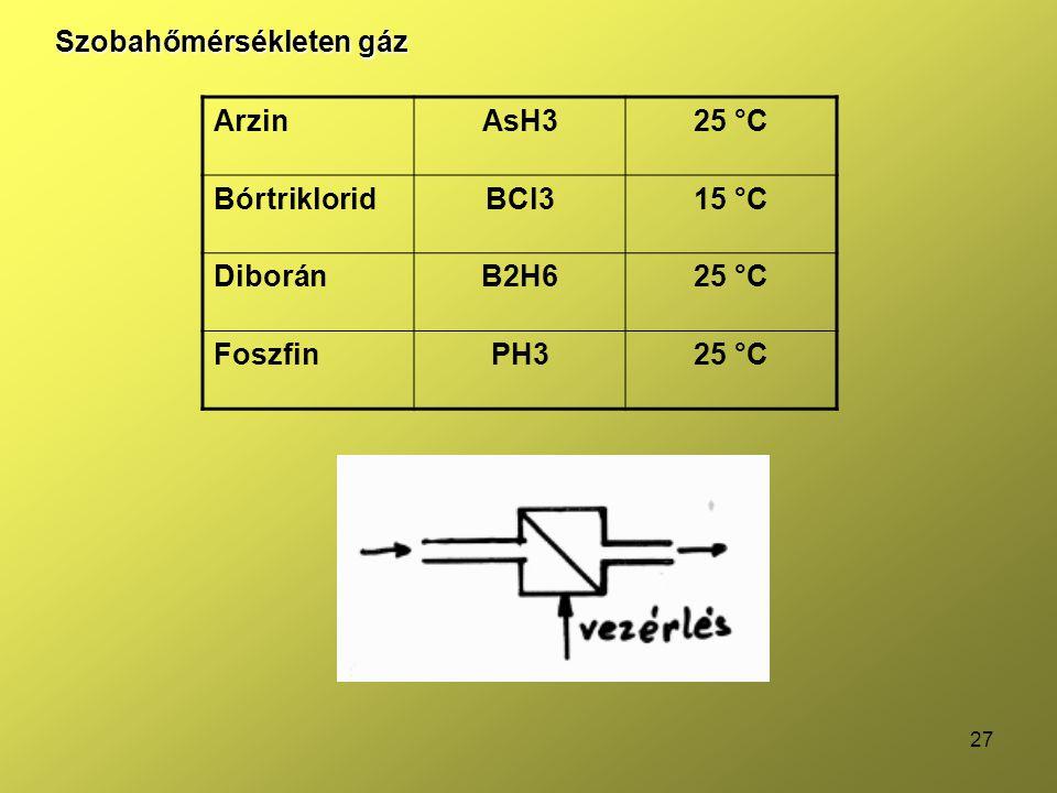 Szobahőmérsékleten gáz