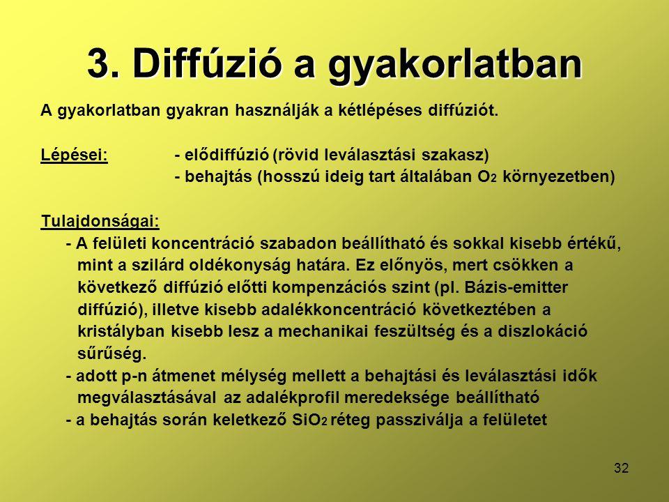3. Diffúzió a gyakorlatban