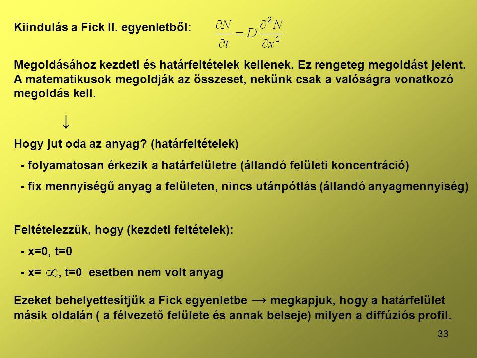 ↓ Kiindulás a Fick II. egyenletből: