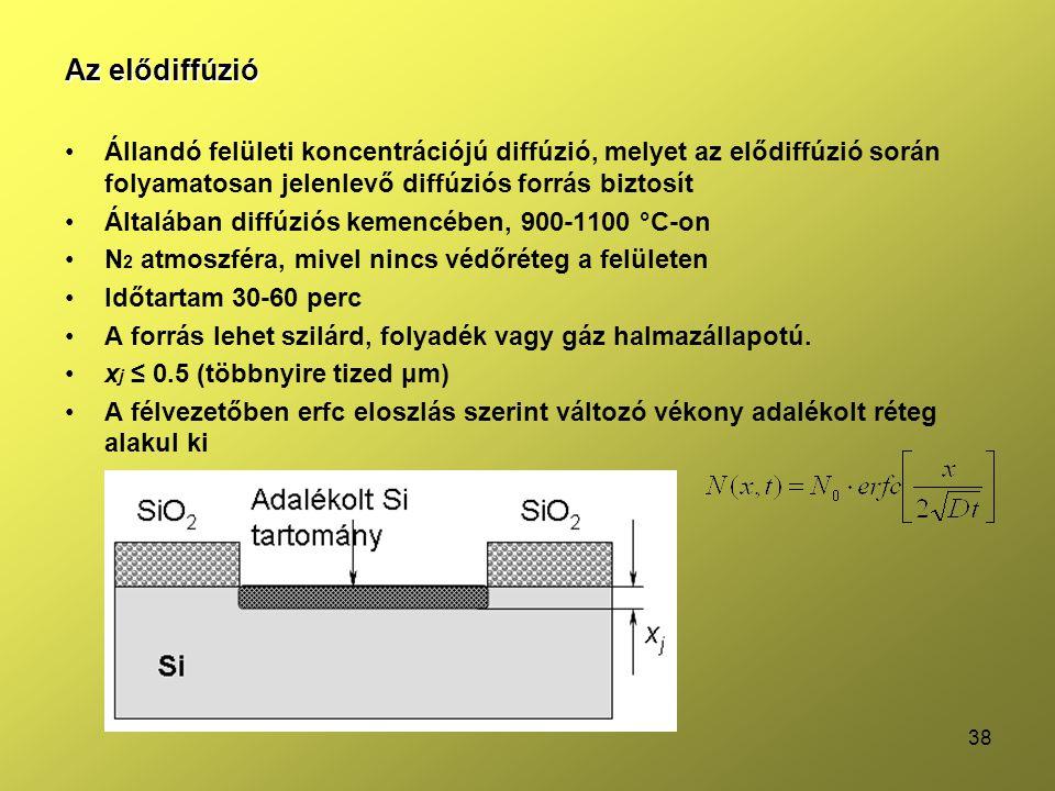 Az elődiffúzió Állandó felületi koncentrációjú diffúzió, melyet az elődiffúzió során folyamatosan jelenlevő diffúziós forrás biztosít.