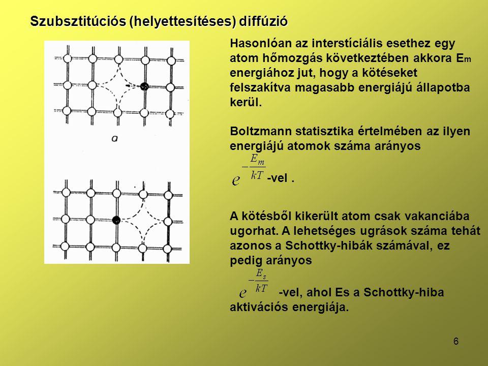 Szubsztitúciós (helyettesítéses) diffúzió