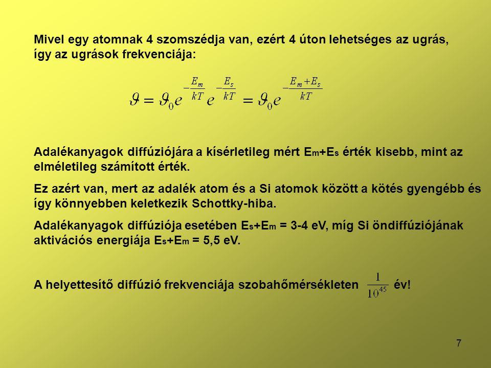 Mivel egy atomnak 4 szomszédja van, ezért 4 úton lehetséges az ugrás, így az ugrások frekvenciája: