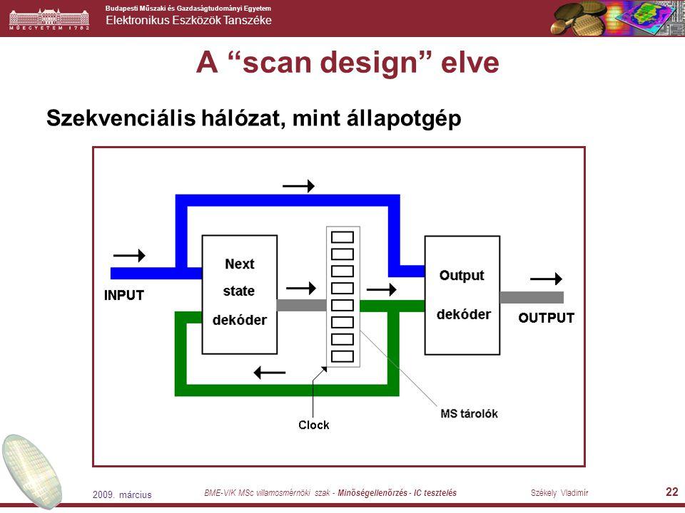A scan design elve Szekvenciális hálózat, mint állapotgép