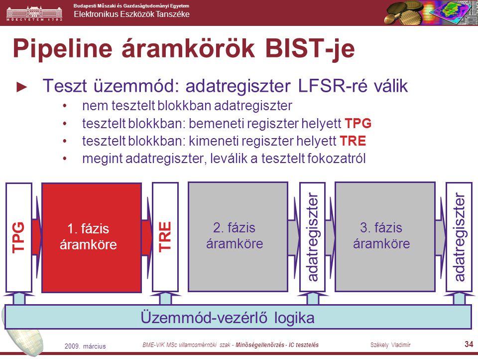 Pipeline áramkörök BIST-je