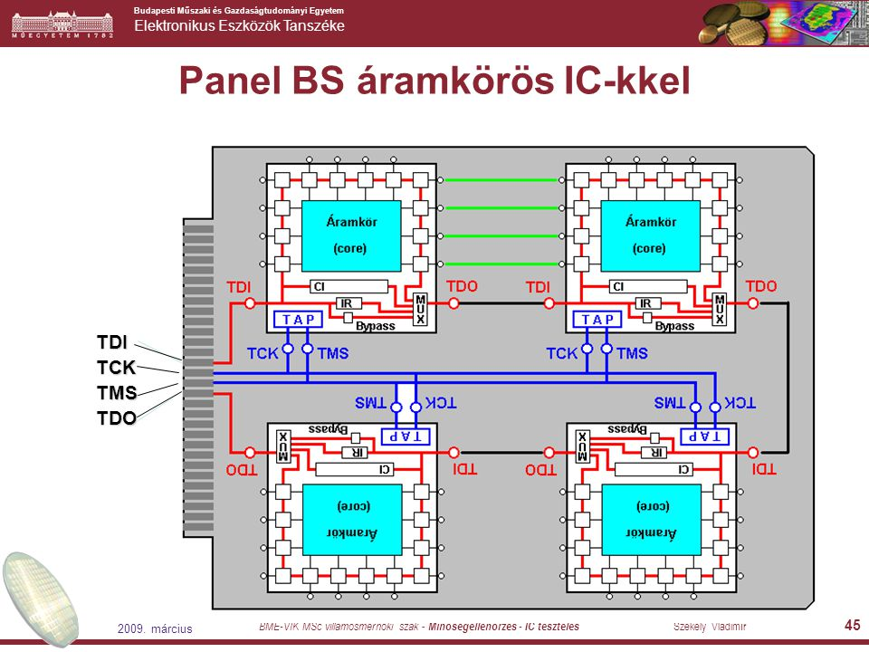 Panel BS áramkörös IC-kkel
