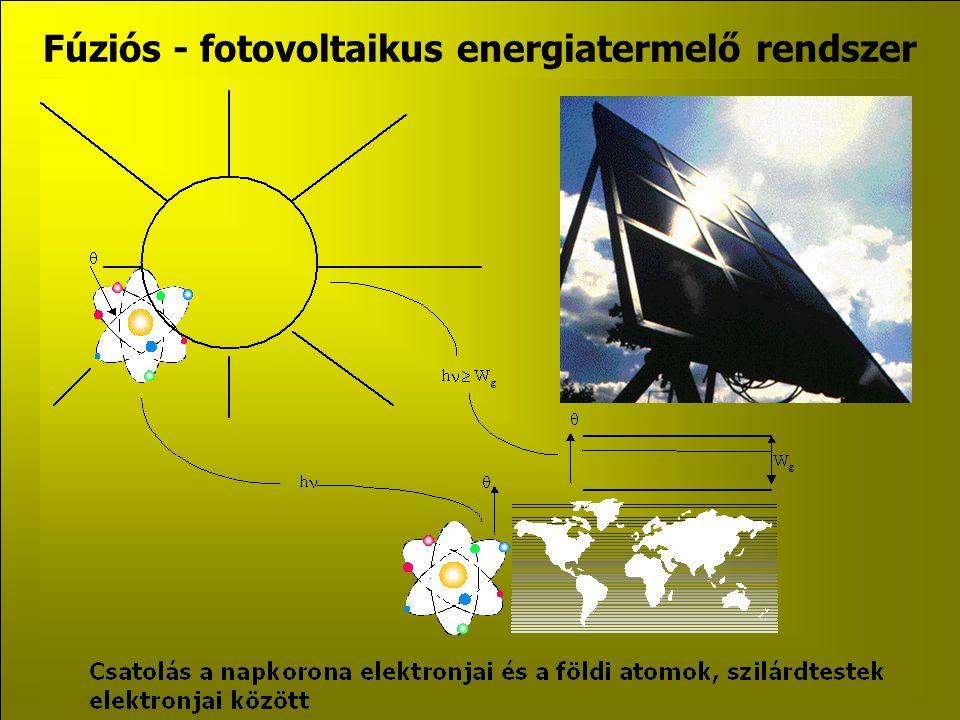 Fúziós - fotovoltaikus energiatermelő rendszer