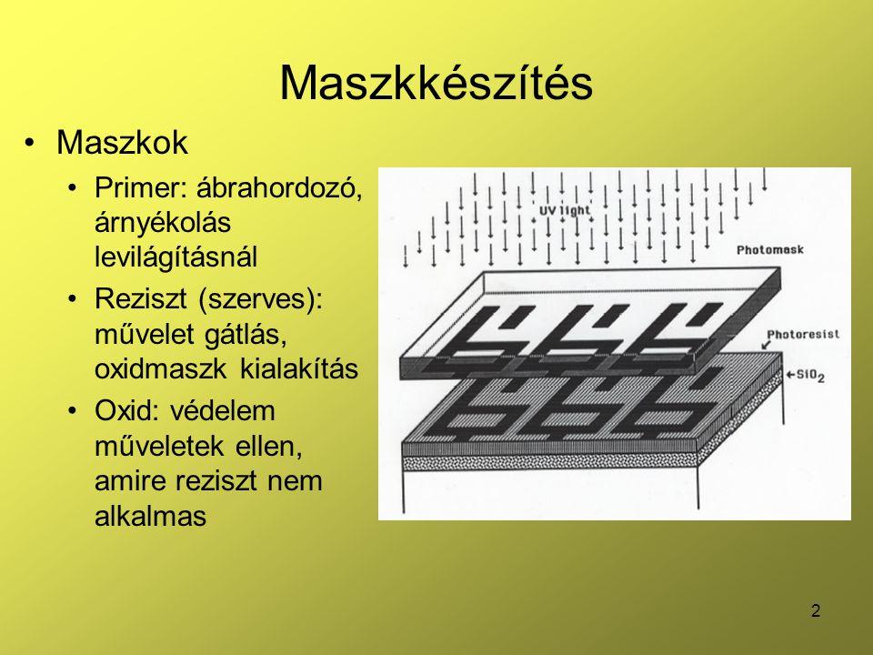 Maszkkészítés Maszkok Primer: ábrahordozó, árnyékolás levilágításnál