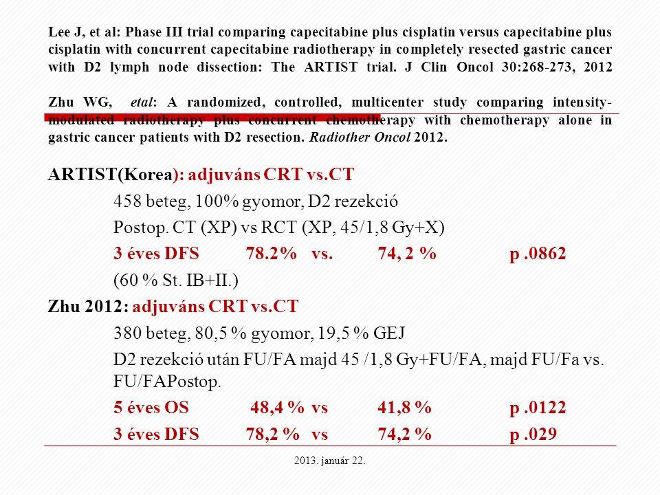 ARTIST(Korea): adjuváns CRT vs.CT 458 beteg, 100% gyomor, D2 rezekció