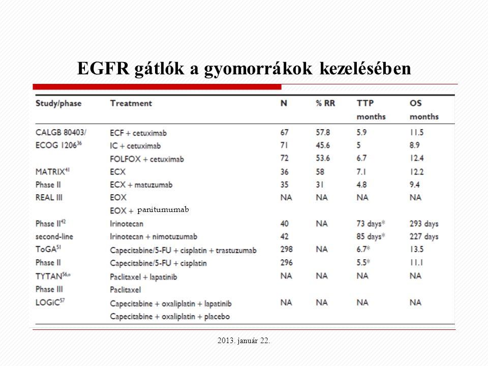 EGFR gátlók a gyomorrákok kezelésében