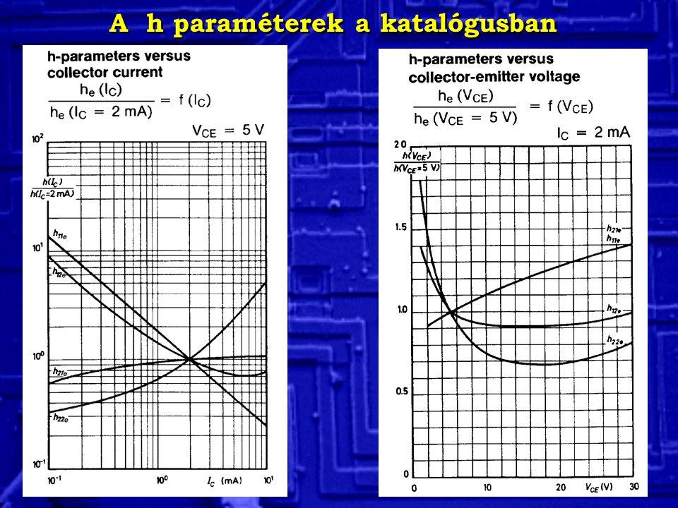 A h paraméterek a katalógusban