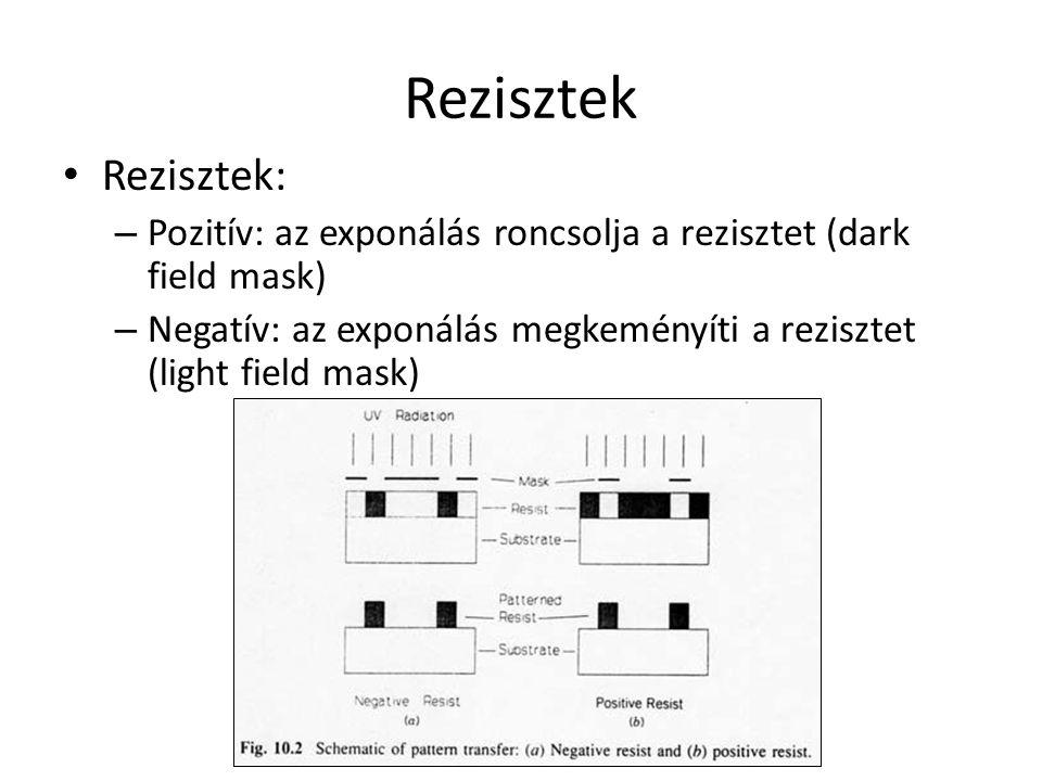 Rezisztek Rezisztek: Pozitív: az exponálás roncsolja a rezisztet (dark field mask)