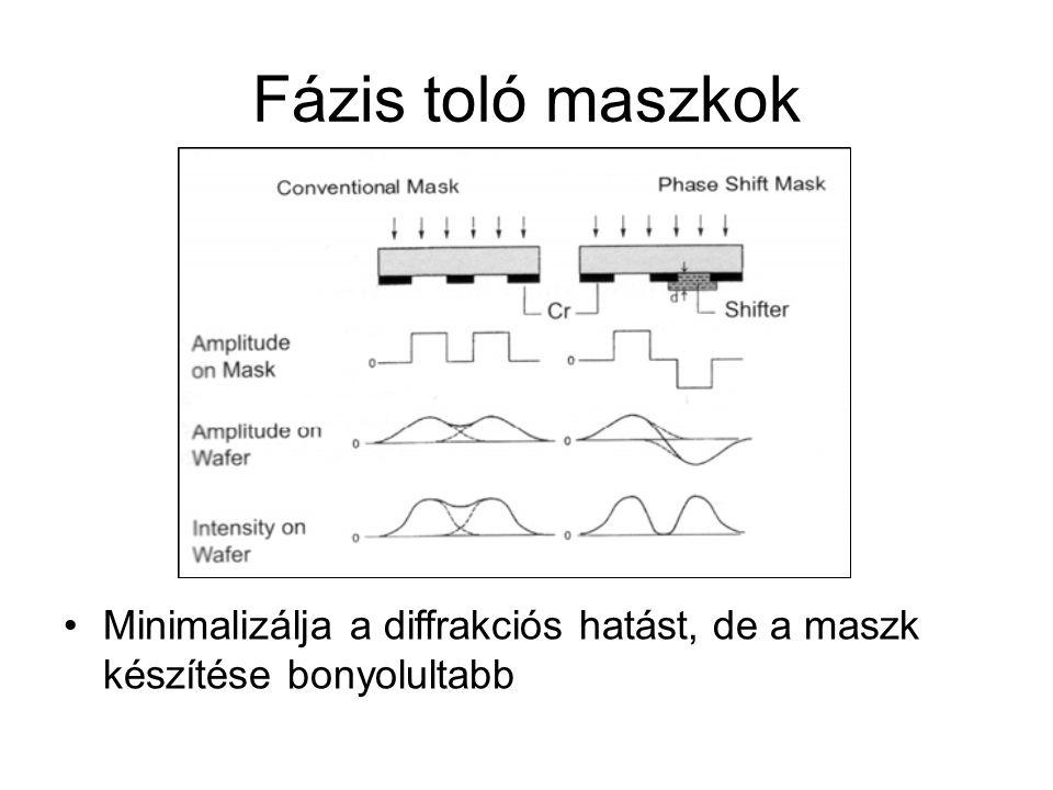 Fázis toló maszkok Minimalizálja a diffrakciós hatást, de a maszk készítése bonyolultabb
