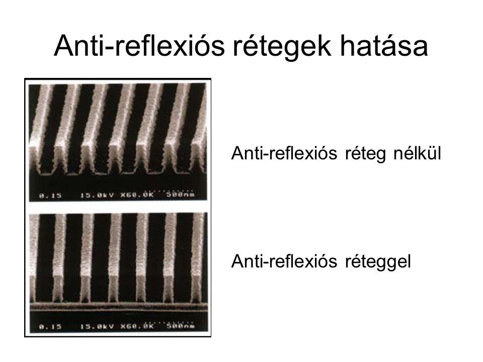 Anti-reflexiós rétegek hatása
