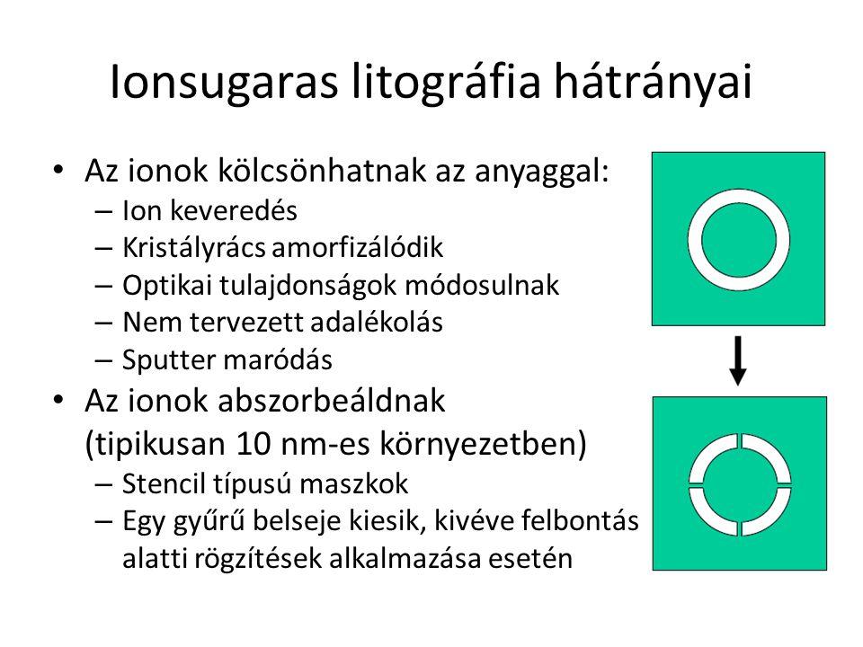 Ionsugaras litográfia hátrányai