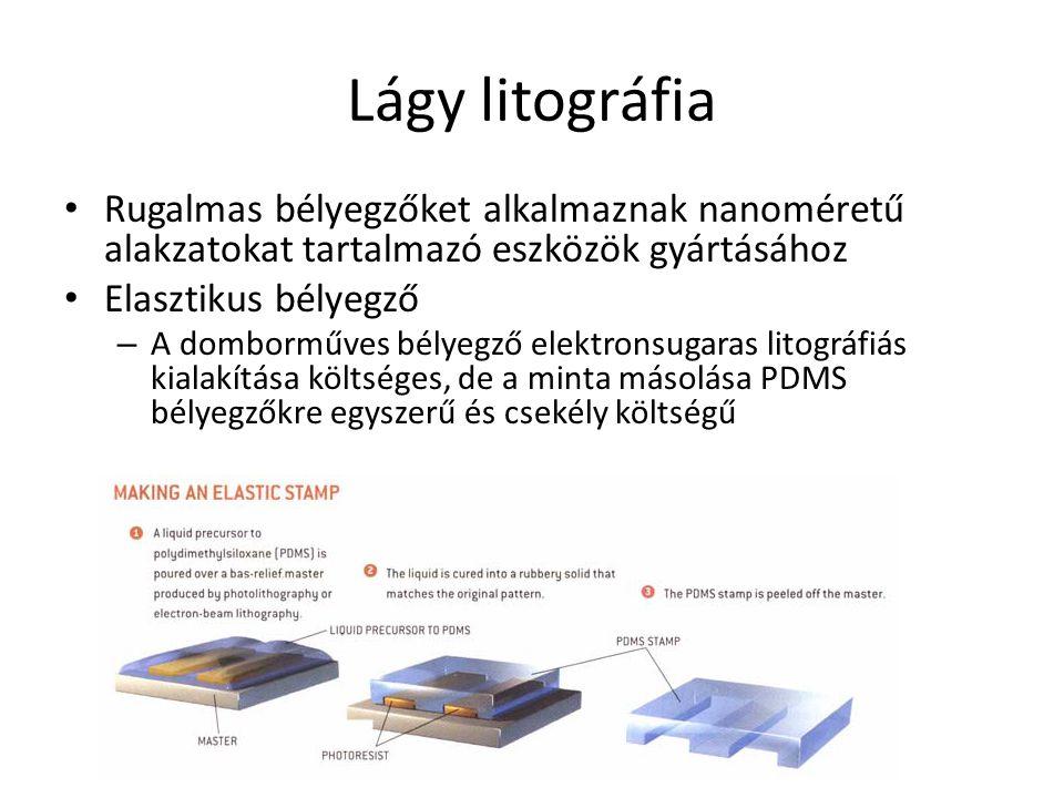 Lágy litográfia Rugalmas bélyegzőket alkalmaznak nanoméretű alakzatokat tartalmazó eszközök gyártásához.