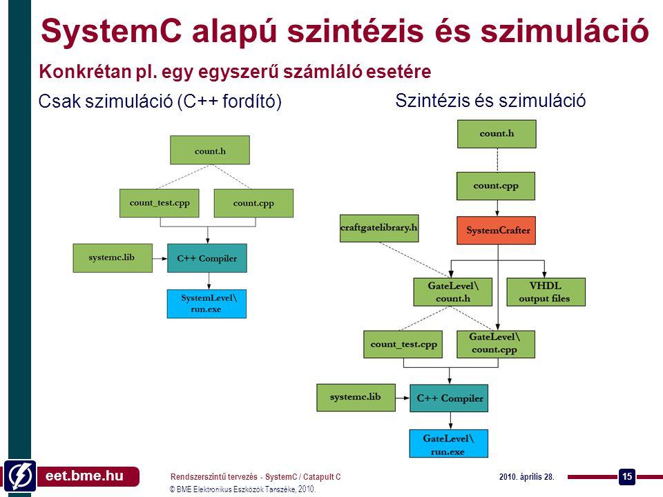 SystemC alapú szintézis és szimuláció