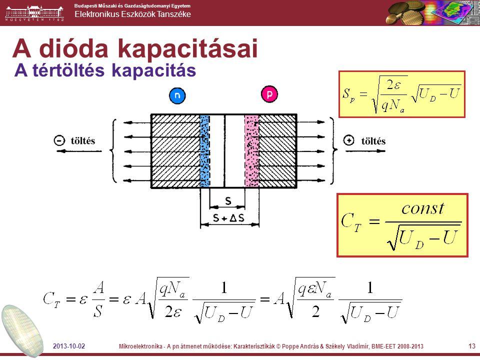 A dióda kapacitásai A tértöltés kapacitás 2013-10-02