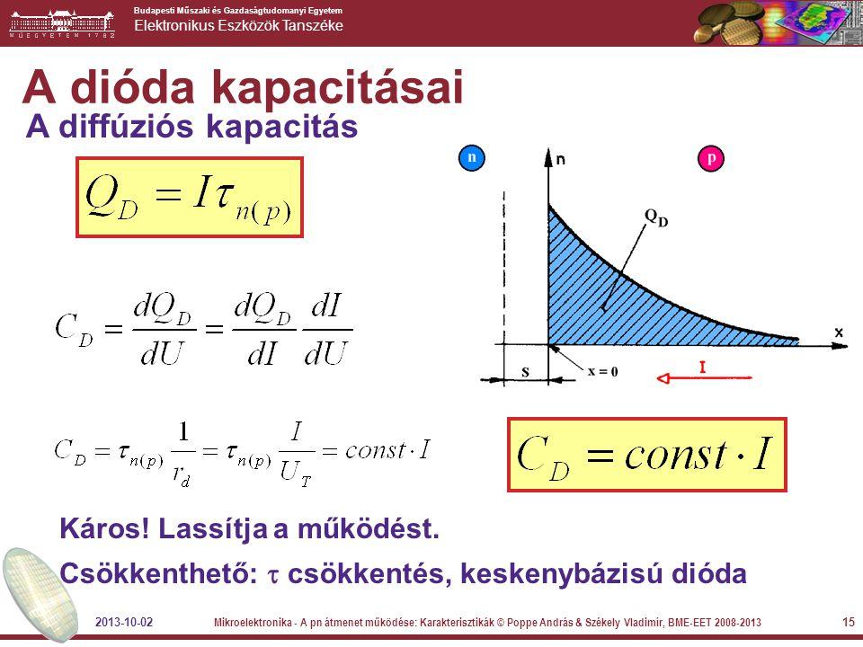 A dióda kapacitásai A diffúziós kapacitás Káros! Lassítja a működést.