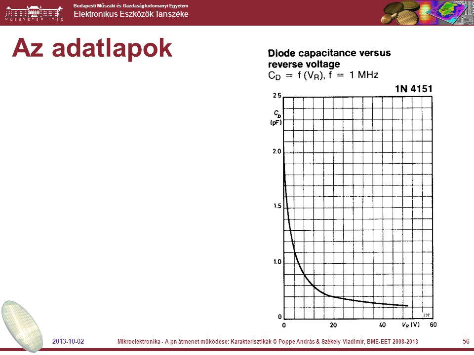 Az adatlapok 2013-10-02.