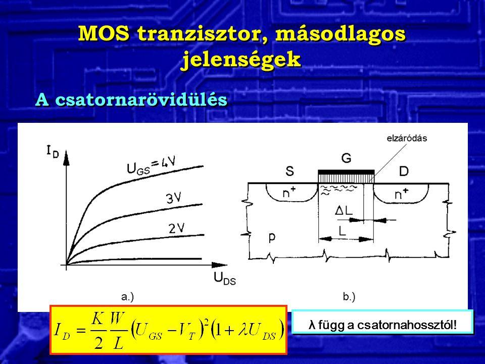 MOS tranzisztor, másodlagos jelenségek λ függ a csatornahossztól!