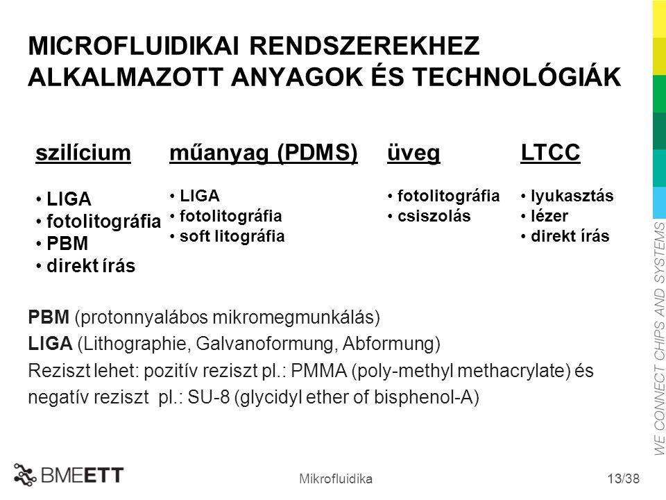 MICROFLUIDIKAI RENDSZEREKHEZ ALKALMAZOTT ANYAGOK ÉS TECHNOLÓGIÁK