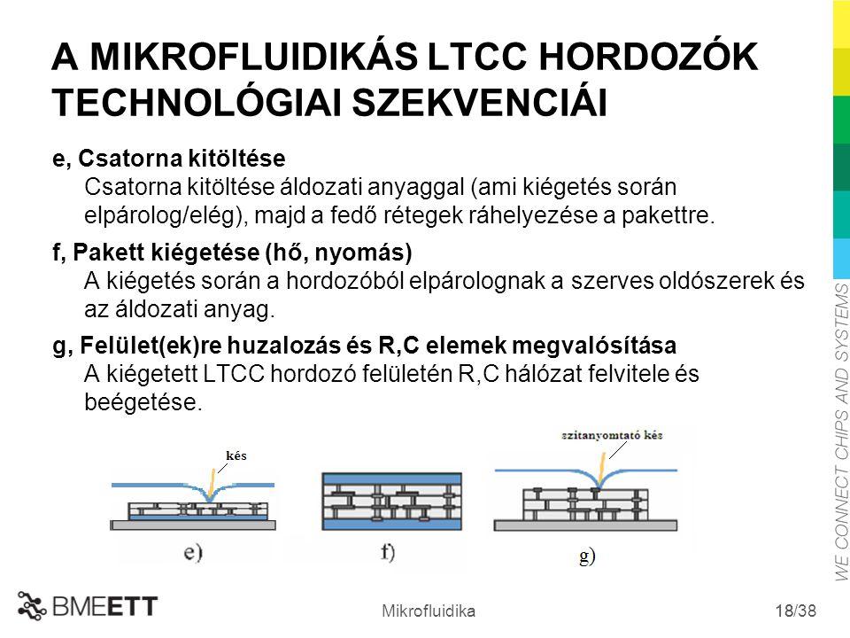 A MIKROFLUIDIKÁS LTCC HORDOZÓK TECHNOLÓGIAI SZEKVENCIÁI