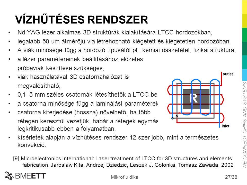 VÍZHŰTÉSES RENDSZER Nd:YAG lézer alkalmas 3D struktúrák kialakítására LTCC hordozókban,