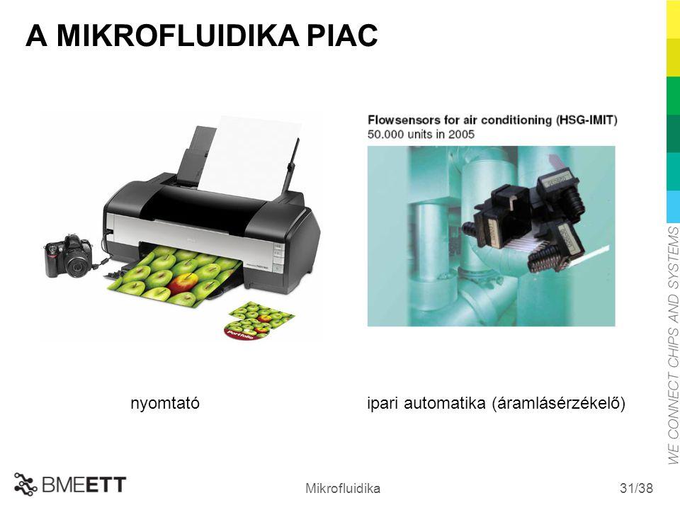 A MIKROFLUIDIKA PIAC nyomtató ipari automatika (áramlásérzékelő)