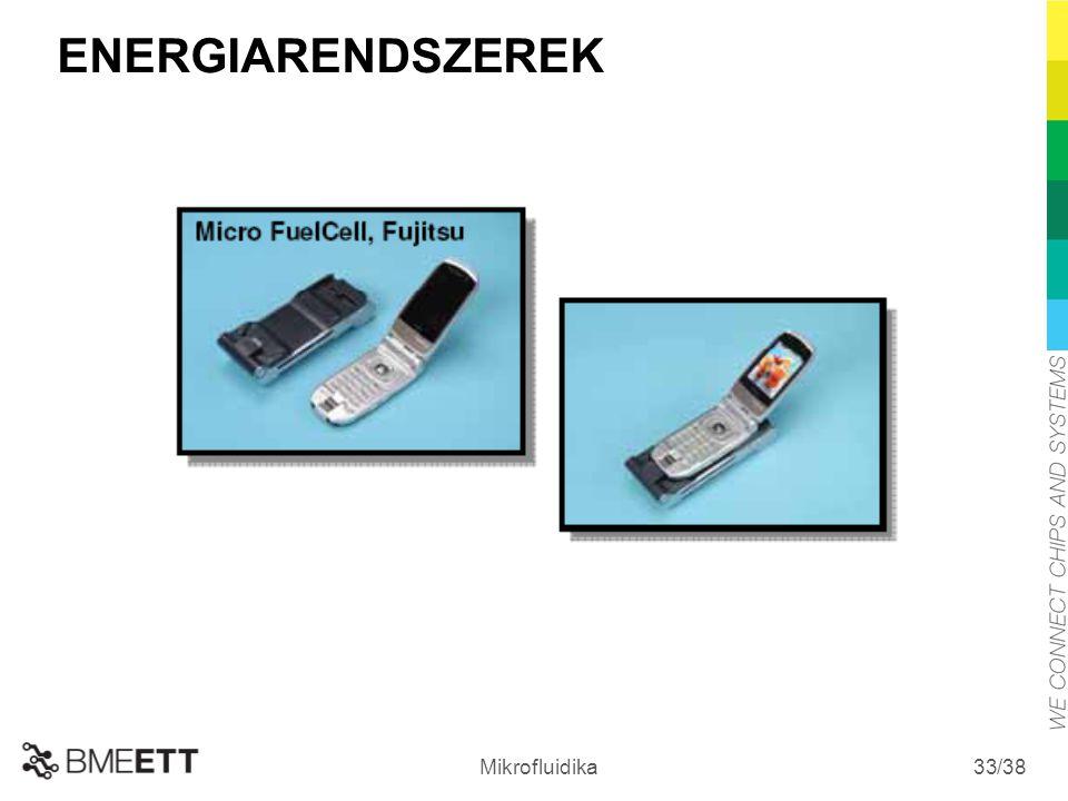 ENERGIARENDSZEREK Mikrofluidika