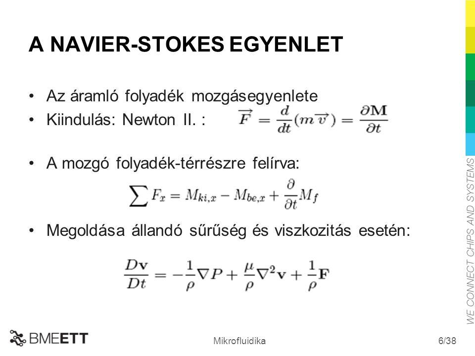A NAVIER-STOKES EGYENLET