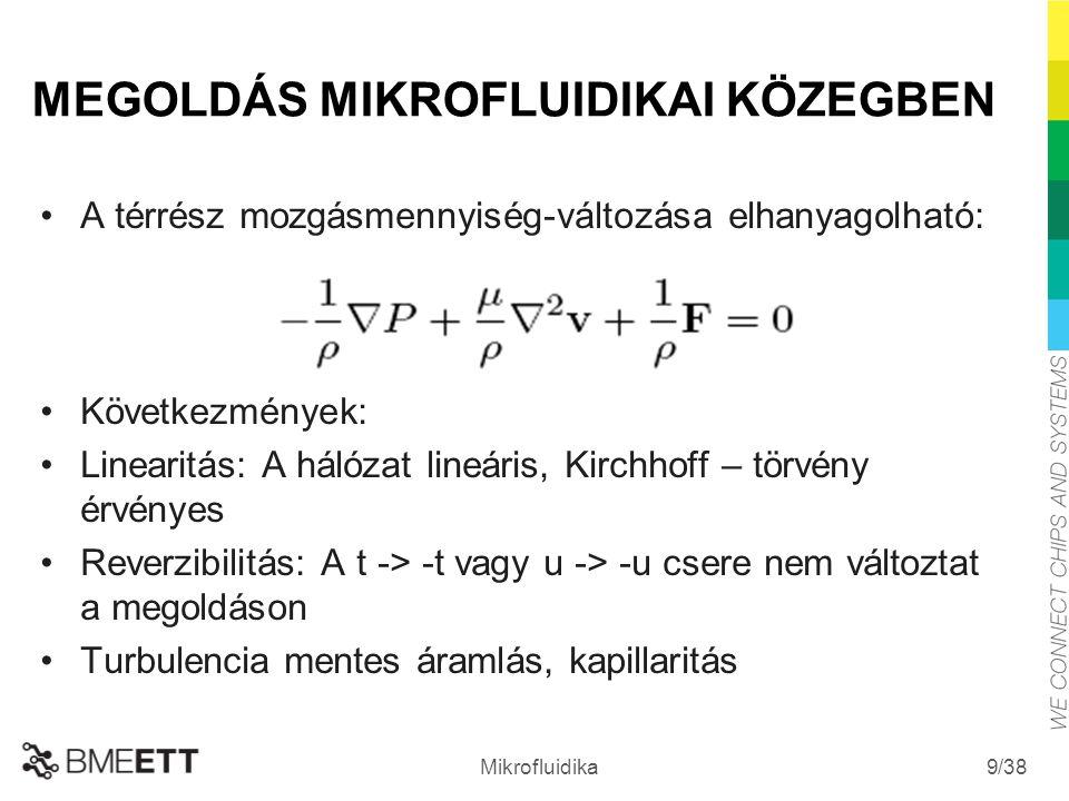 MEGOLDÁS MIKROFLUIDIKAI KÖZEGBEN