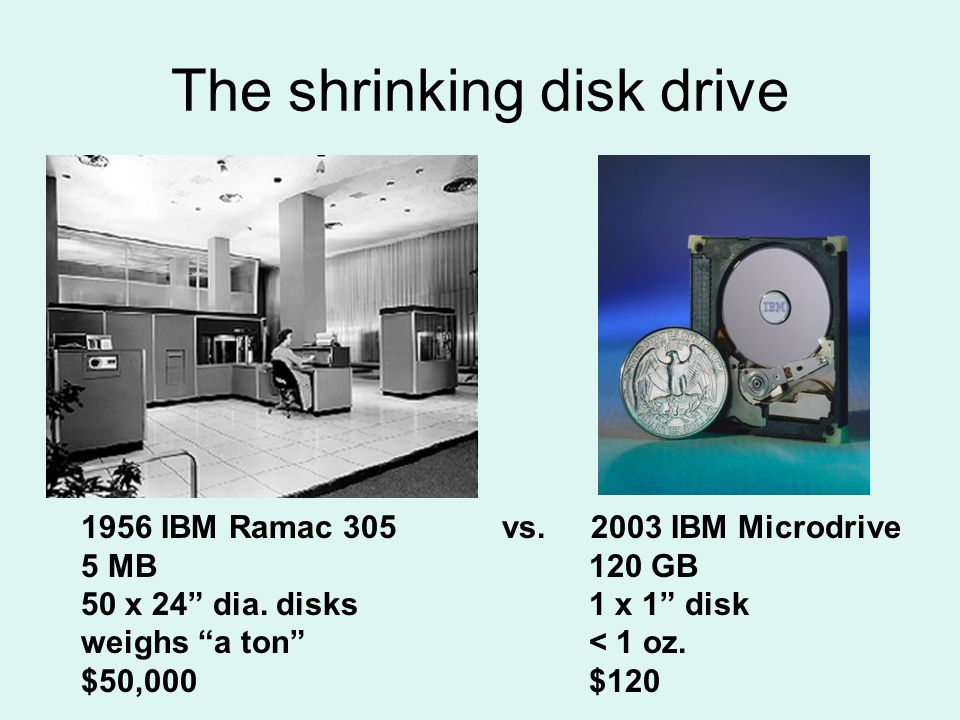 The shrinking disk drive