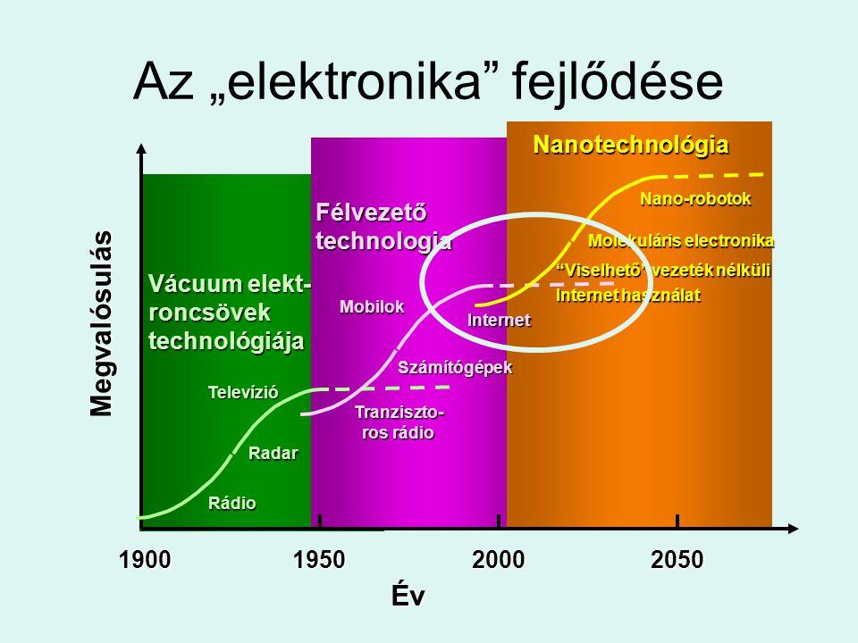 """Az """"elektronika fejlődése"""