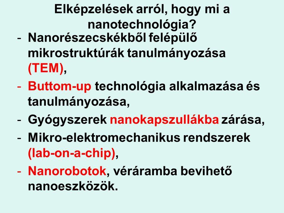 Elképzelések arról, hogy mi a nanotechnológia