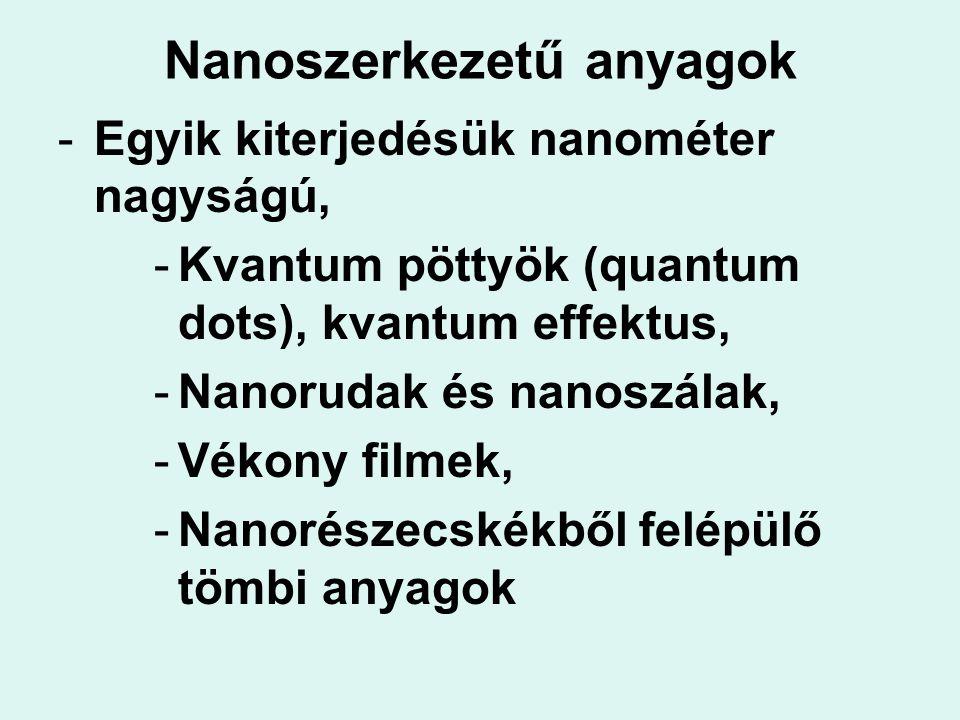 Nanoszerkezetű anyagok