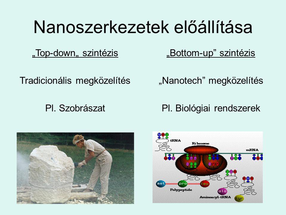 Nanoszerkezetek előállítása