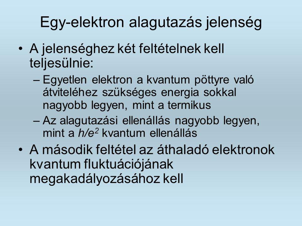 Egy-elektron alagutazás jelenség