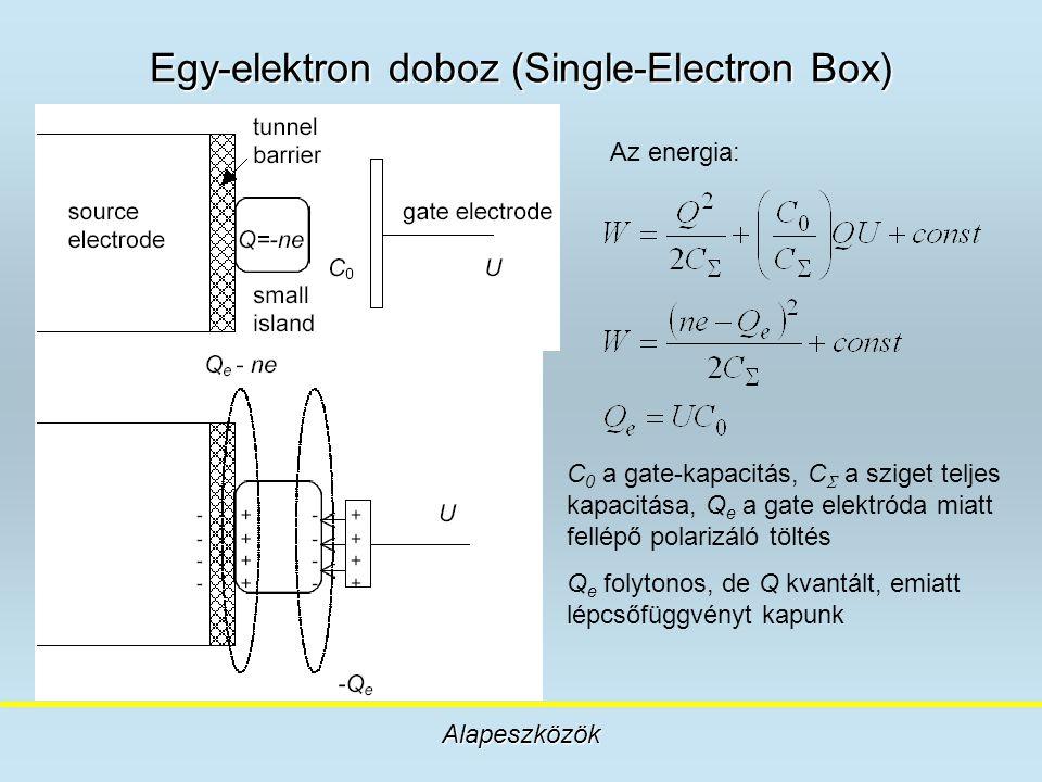 Egy-elektron doboz (Single-Electron Box)
