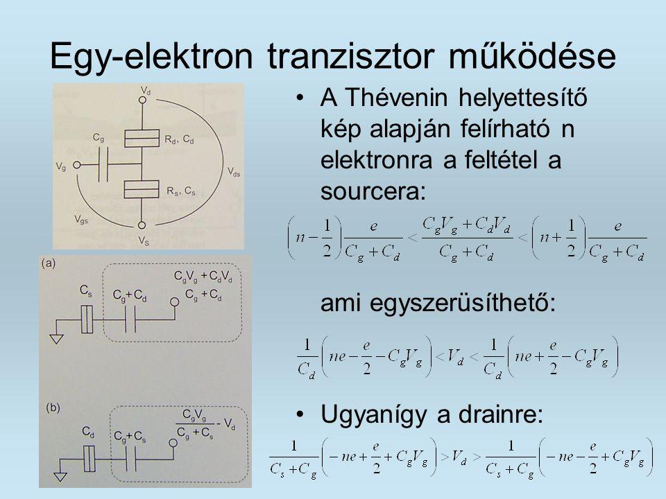 Egy-elektron tranzisztor működése