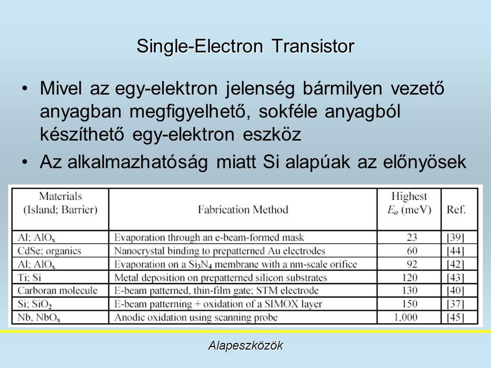 Single-Electron Transistor