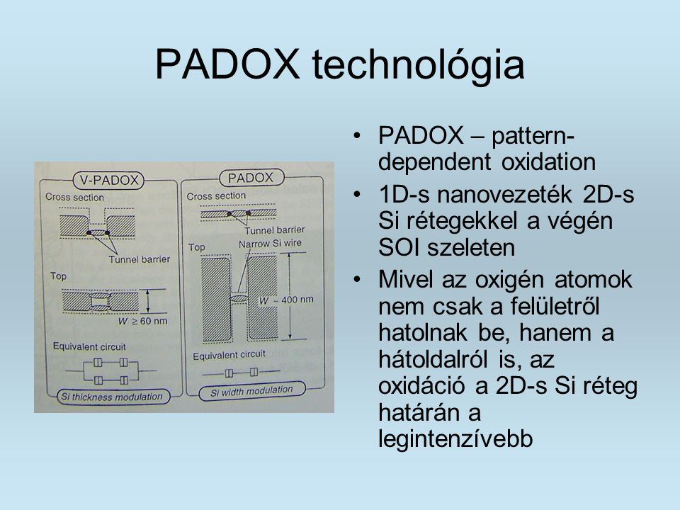 PADOX technológia PADOX – pattern-dependent oxidation