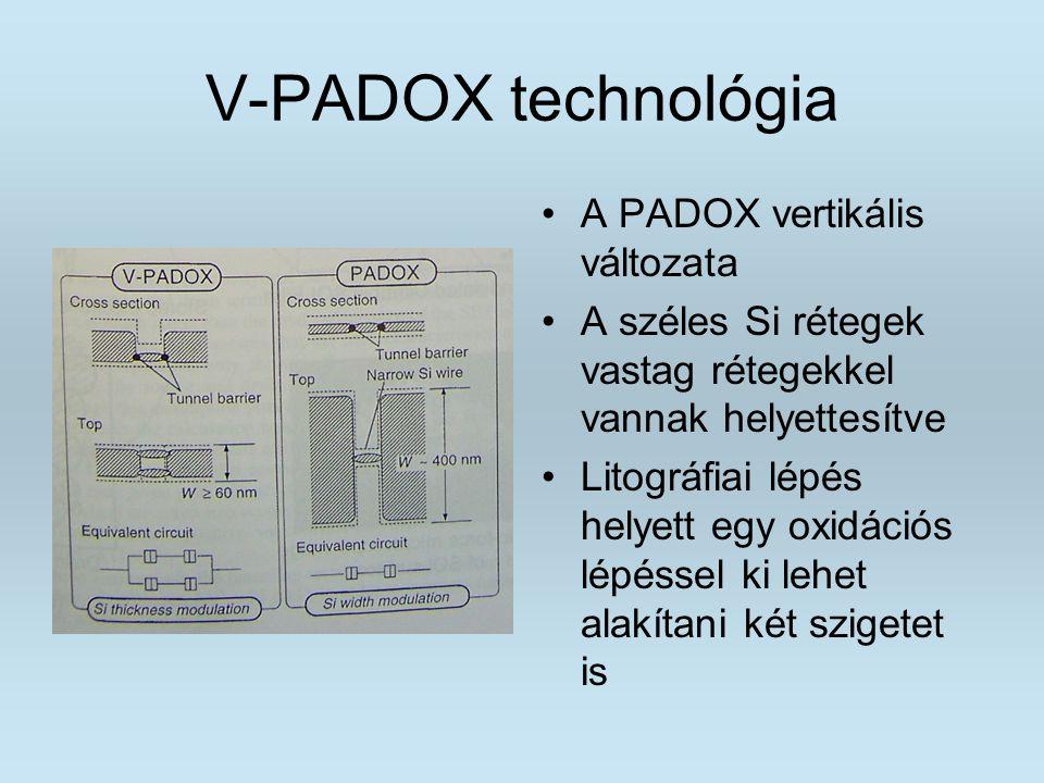 V-PADOX technológia A PADOX vertikális változata