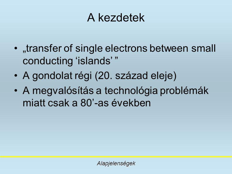 """A kezdetek """"transfer of single electrons between small conducting 'islands' A gondolat régi (20. század eleje)"""
