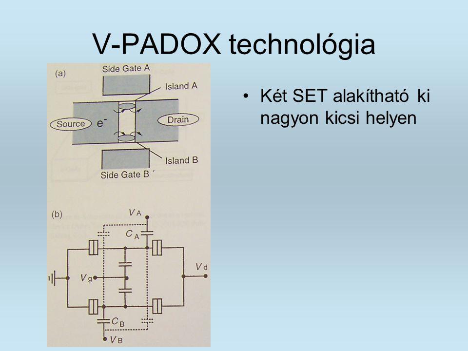 V-PADOX technológia Két SET alakítható ki nagyon kicsi helyen