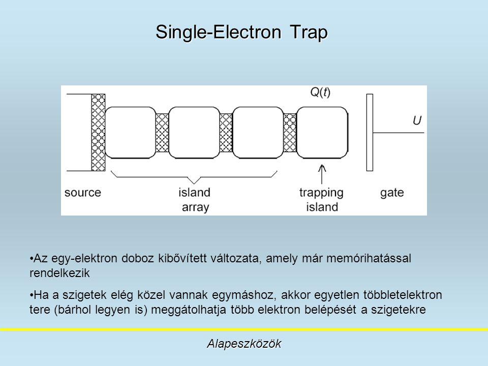 Single-Electron Trap A görbe kváziperiodikus oszcillációkat mutat, ami a Coulomb-lépcsőre utal, illetve nézzük meg Qe=e/2-nél az előző ábrát.